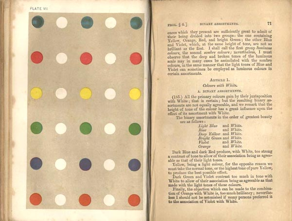 M.E.Chevreul, Principles of Harmony and Contrast of Colours, 1860